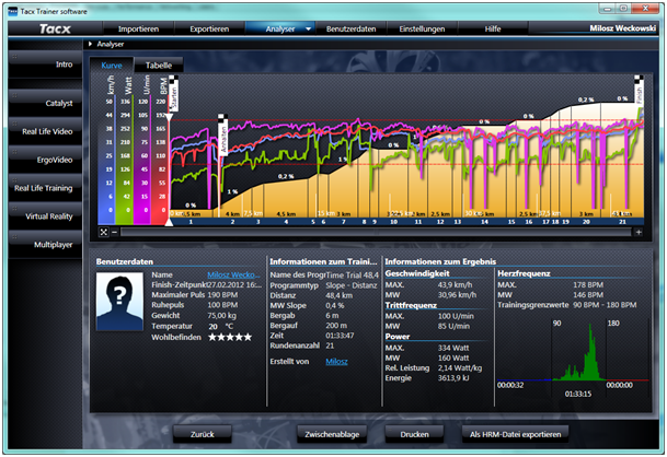 Tacx Analyser